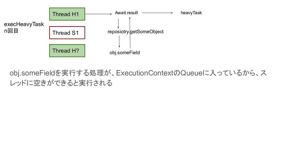 obj.someFieldを実行する処理が、ExecutionContextのQueueに入っ...