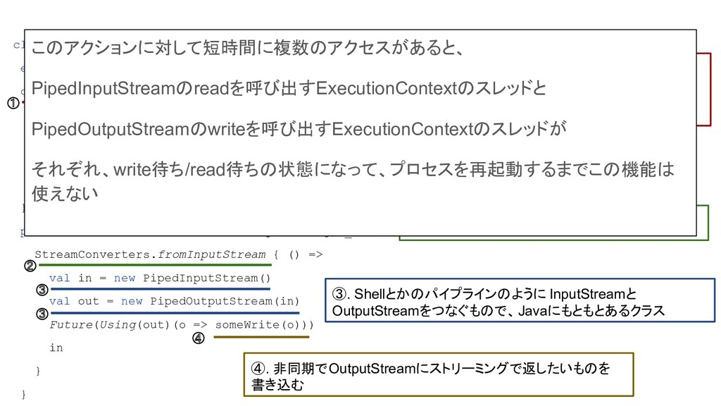 class Pattern3Controller @Inject()(implicit ec:...
