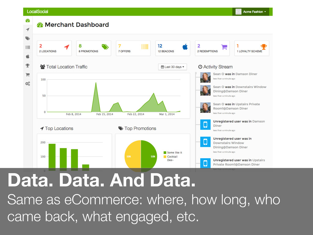 Data. Data. And Data.  Same as eCommerce: wher...