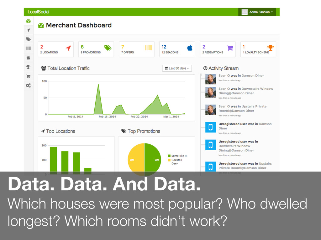 Data. Data. And Data.  Which houses were most ...