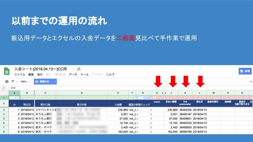 以前までの運用の流れ 振込用データとエクセルの入金データを二画面見比べて手作業で運用