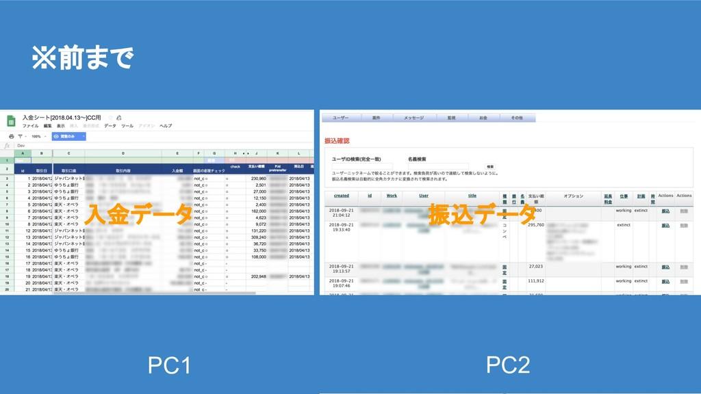 振込データ 入金データ ※前まで PC1 PC2