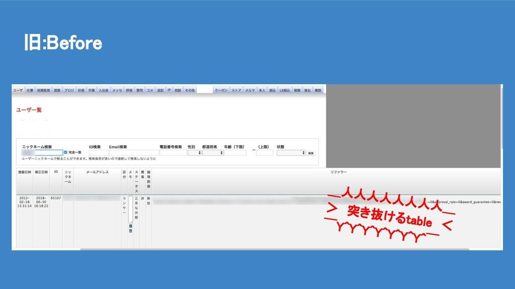 旧:Before _人人人人人人人人_ > 突き抜けるtable <  ̄Y^Y^Y^Y^Y^Y...