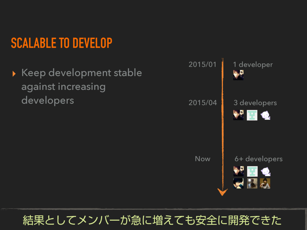 SCALABLE TO DEVELOP ▸ Keep development stable a...