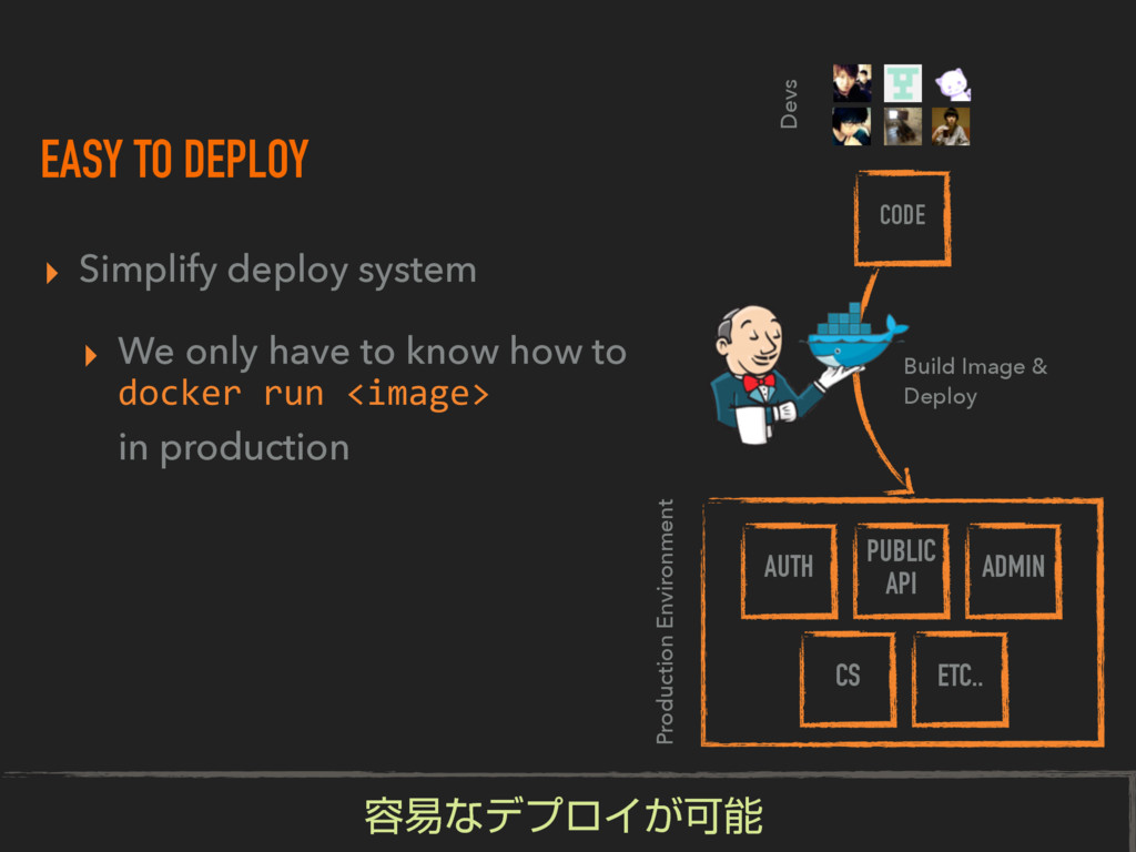 EASY TO DEPLOY ▸ Simplify deploy system ▸ We on...