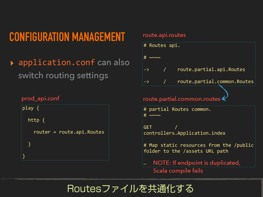 CONFIGURATION MANAGEMENT ▸ application.conf can...