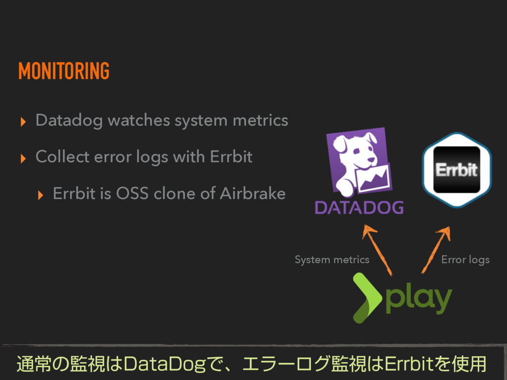 MONITORING ▸ Datadog watches system metrics ▸ C...