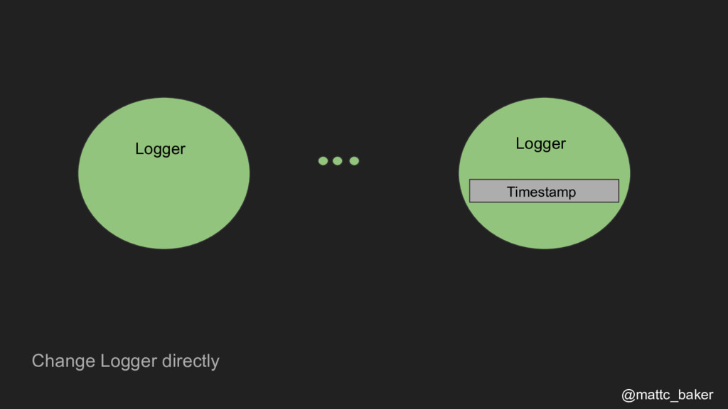 Change Logger directly @mattc_baker Logger Logg...
