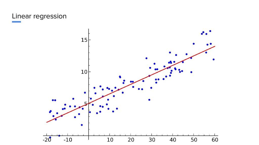 Linear regression