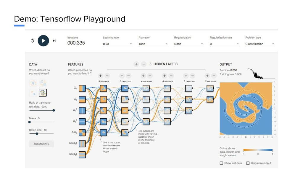 Demo: Tensorflow Playground