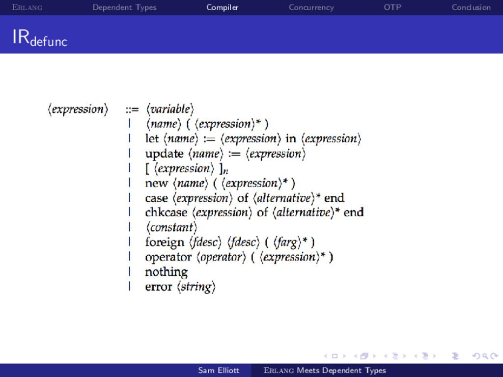 Erlang Dependent Types Compiler Concurrency OTP...