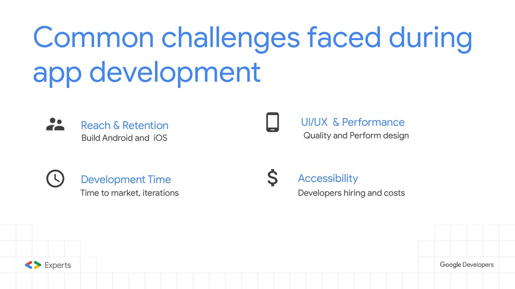 Common challenges faced during app development ...
