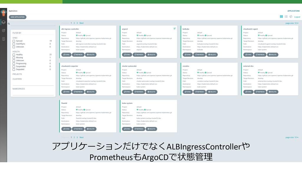 アプリケーションだけでなくALBIngressControllerや PrometheusもA...