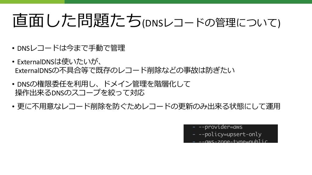 直⾯した問題たち(DNSレコードの管理について) • DNSレコードは今まで⼿動で管理 • E...