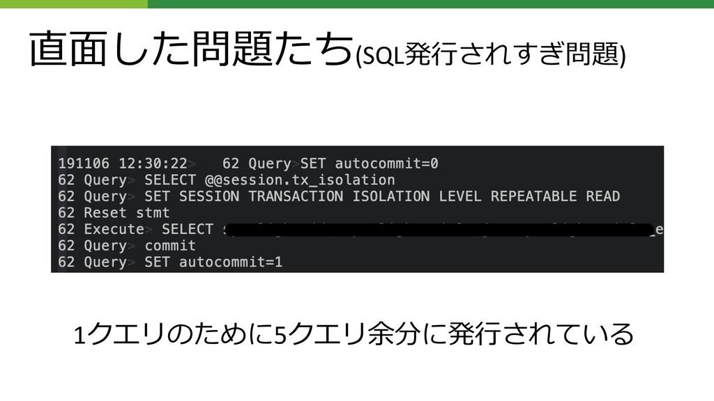 直⾯した問題たち(SQL発⾏されすぎ問題) 1クエリのために5クエリ余分に発⾏されている
