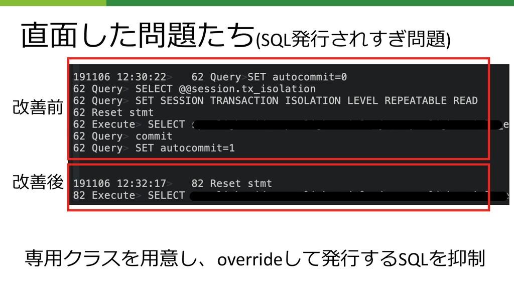 直⾯した問題たち(SQL発⾏されすぎ問題) 改善前 改善後 専⽤クラスを⽤意し、overrid...