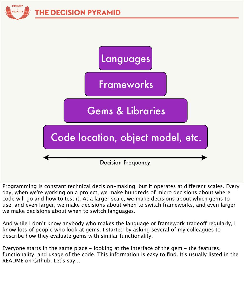 of Code location, object model, etc. Gems & Lib...