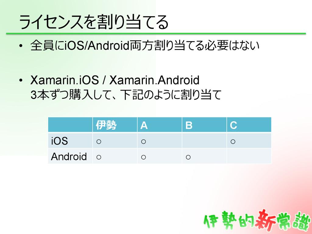 ライセンスを割り当てる • 全員にiOS/Android両⽅方割り当てる必要はない • X...