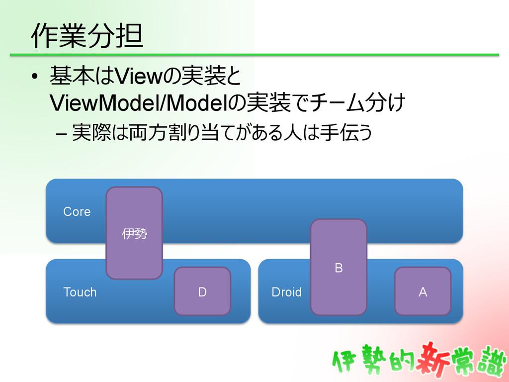 作業分担 • 基本はViewの実装と ViewModel/Modelの実装でチーム分け –...