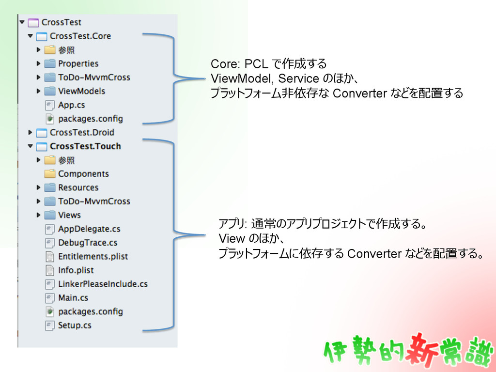 Core: PCL で作成する ViewModel, Service のほか、 プラットフォー...