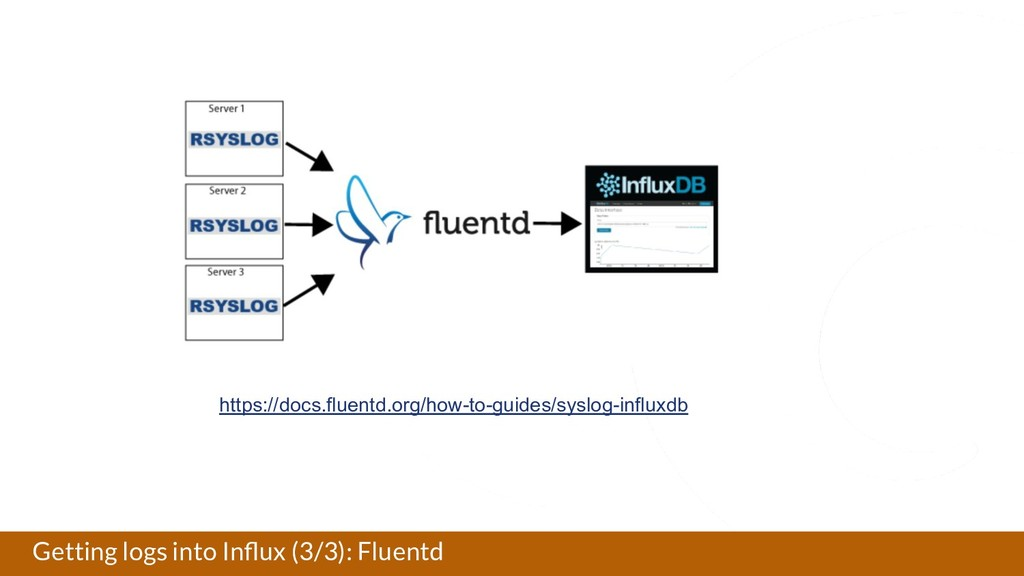 Getting logs into Influx (3/3): Fluentd https://...