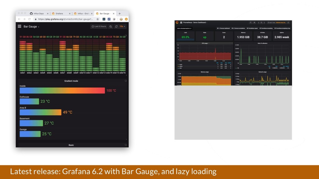 Latest release: Grafana 6.2 with Bar Gauge, and...