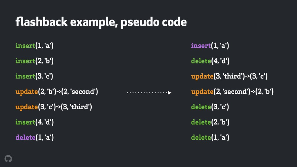 flashback example, pseudo code insert(1, 'a') in...
