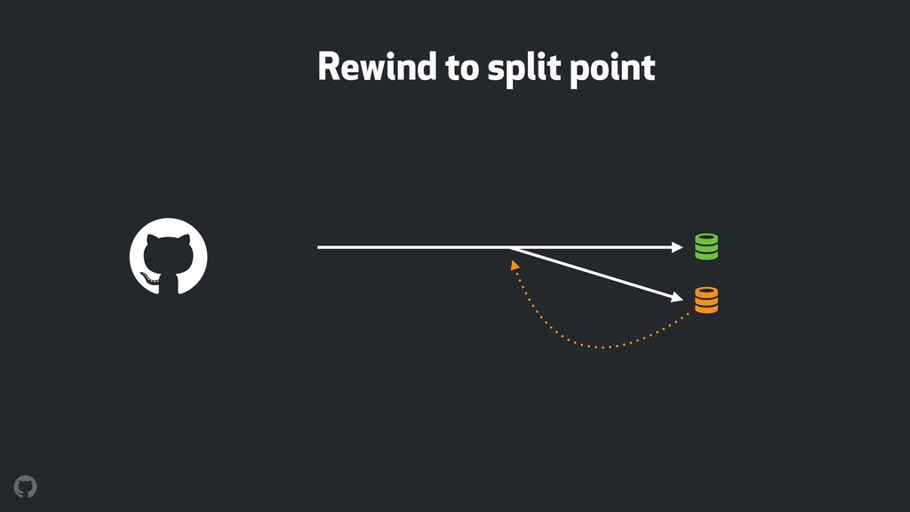 Rewind to split point ! !