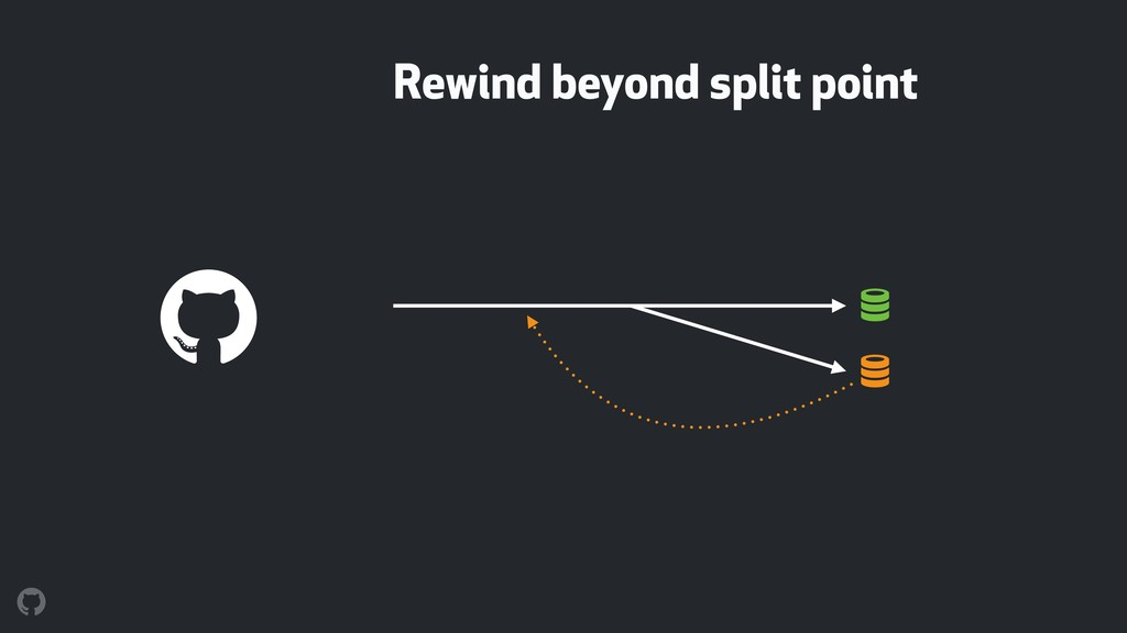 Rewind beyond split point ! !
