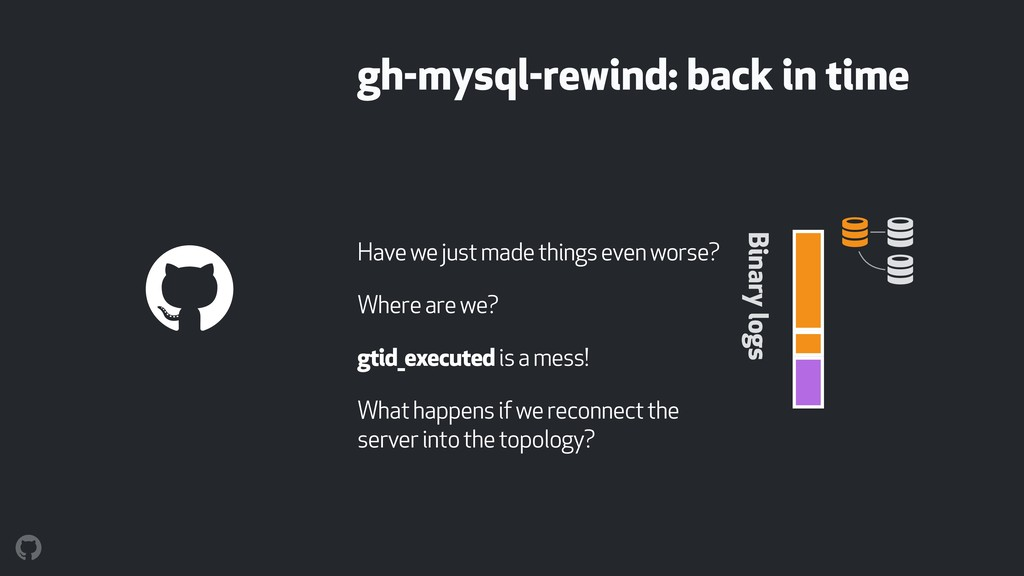 gh-mysql-rewind: back in time Have we just made...