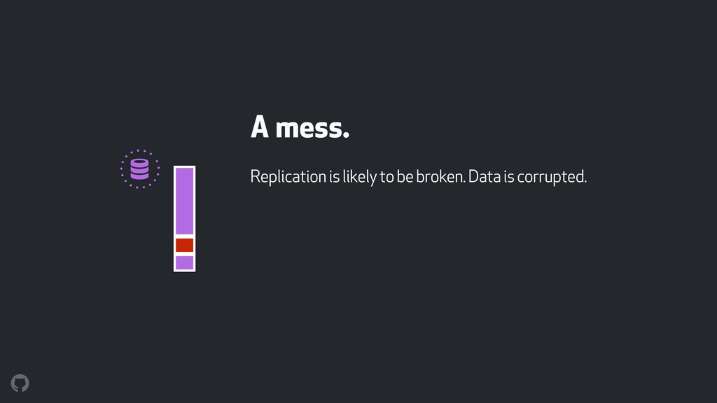 ! Replication is likely to be broken. Data is c...