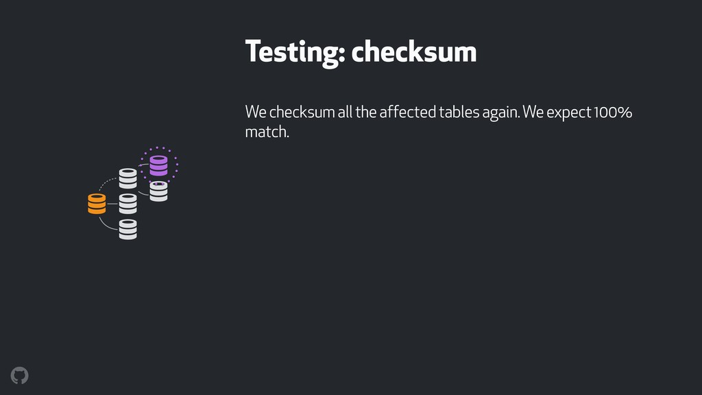Testing: checksum We checksum all the affected ...