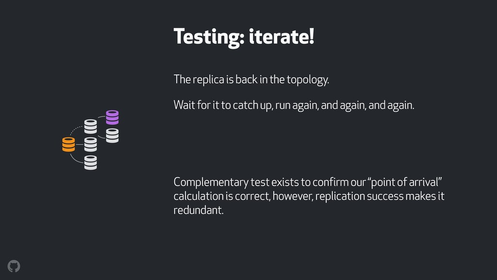 Testing: iterate! The replica is back in the to...