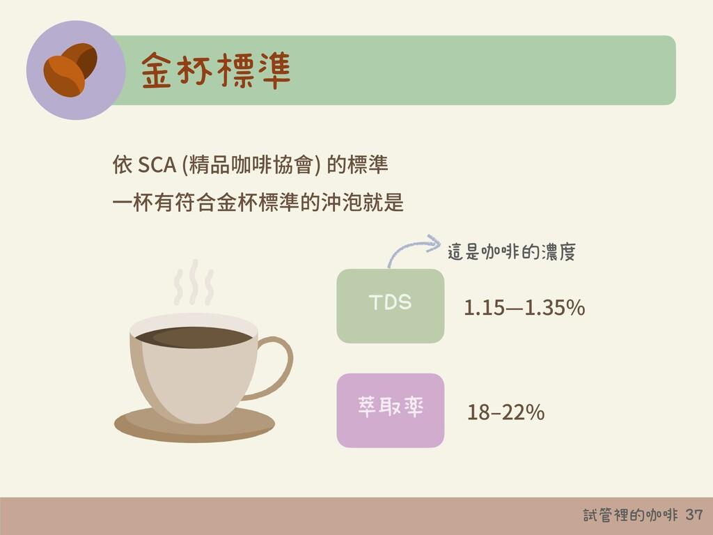 試管裡的咖啡 37 金杯標準 依 SCA (精品咖啡協會) 的標準 ⼀杯有符合⾦杯標準的沖泡就...