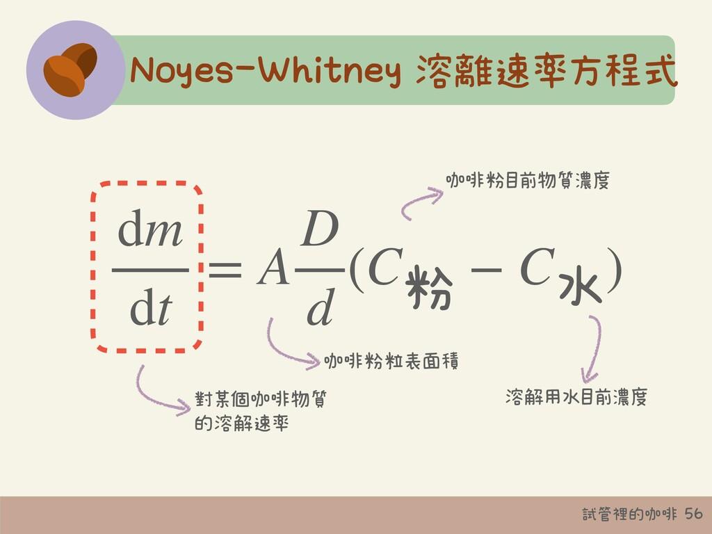 試管裡的咖啡 56 Noyes-Whitney 溶離速率方程式 dm dt = A D d (...