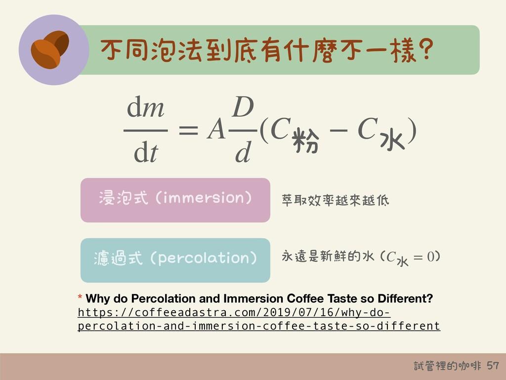 試管裡的咖啡 57 不同泡法到底有什麼不一樣? * Why do Percolation an...