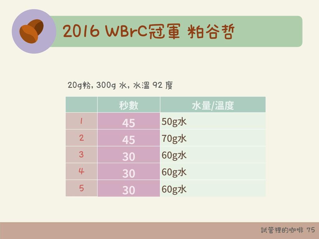 試管裡的咖啡 75 2016 WBrC冠軍 粕谷哲 秒數 ⽔量/溫度 1 45 50g⽔ 2 ...