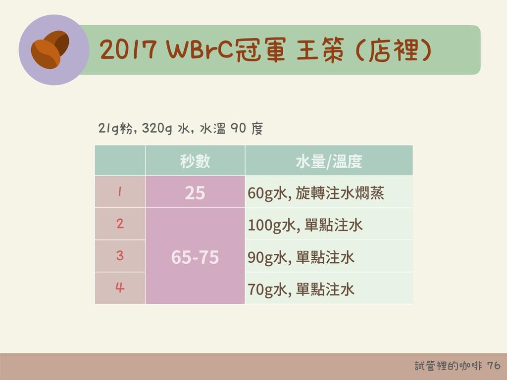 試管裡的咖啡 76 2017 WBrC冠軍 王策 (店裡) 秒數 ⽔量/溫度 1 25 60g...