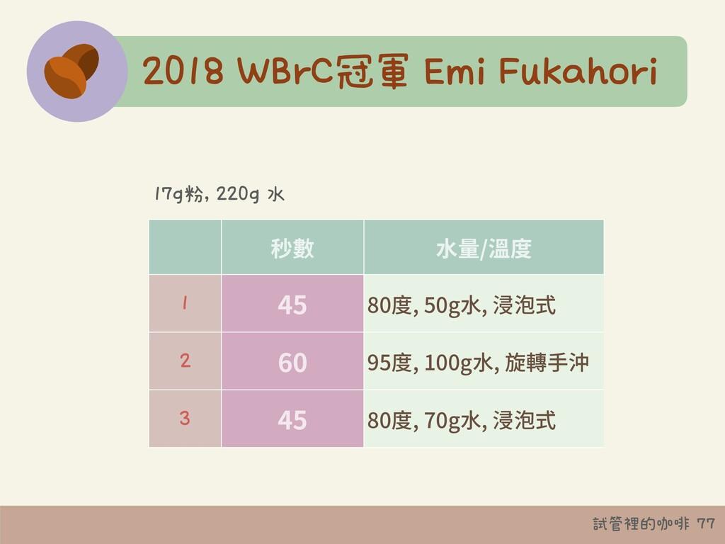 試管裡的咖啡 77 2018 WBrC冠軍 Emi Fukahori 秒數 ⽔量/溫度 1 4...