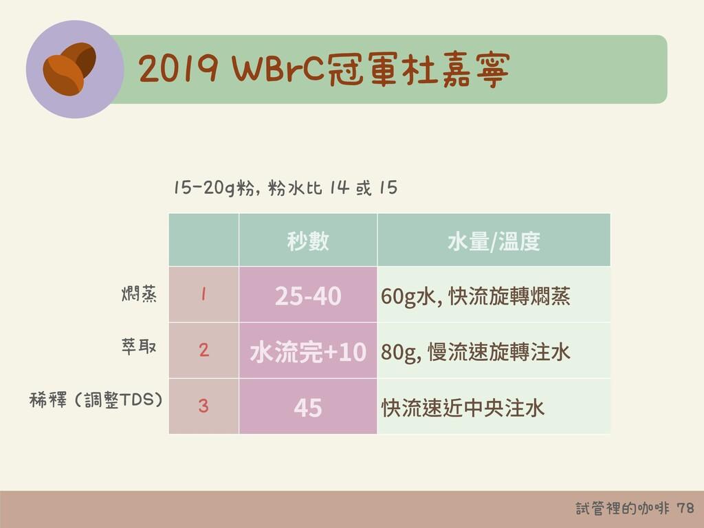 試管裡的咖啡 78 2019 WBrC冠軍杜嘉寧 秒數 ⽔量/溫度 1 25-40 60g⽔,...