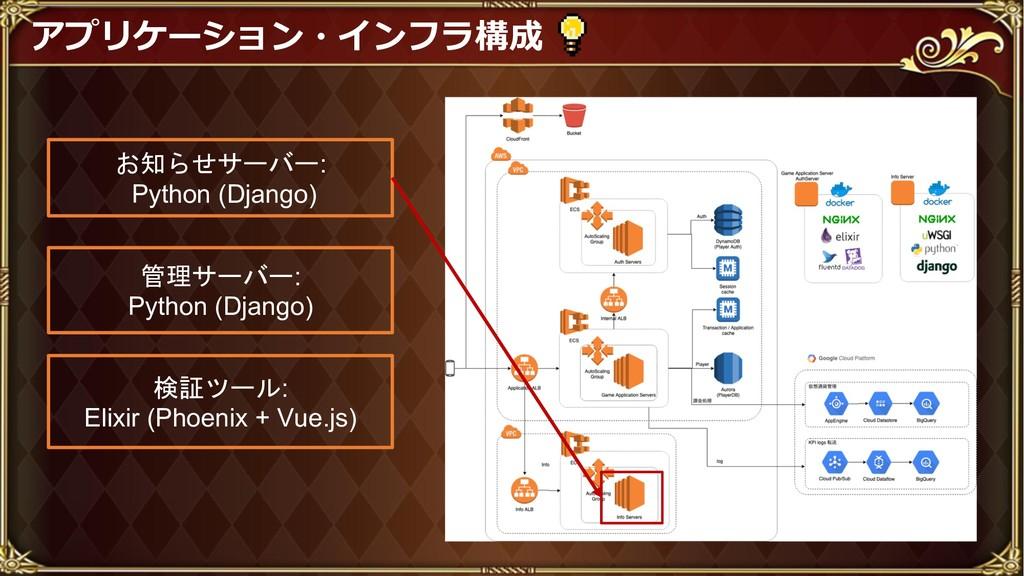 ĿĨJv]v: Python (Django)  IJ1Jv]v: Python (Djang...