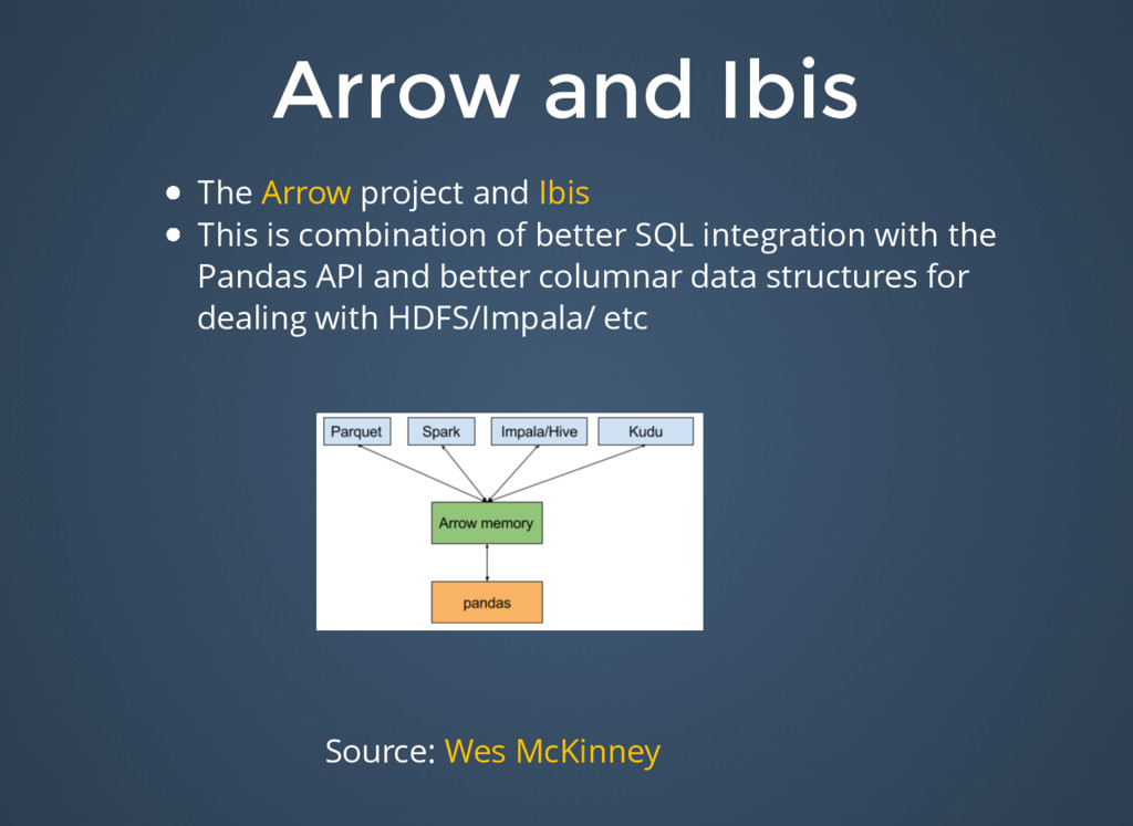 Arrow and Ibis Arrow and Ibis The project and T...