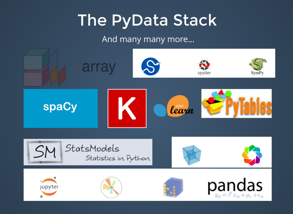 The PyData Stack The PyData Stack And many many...