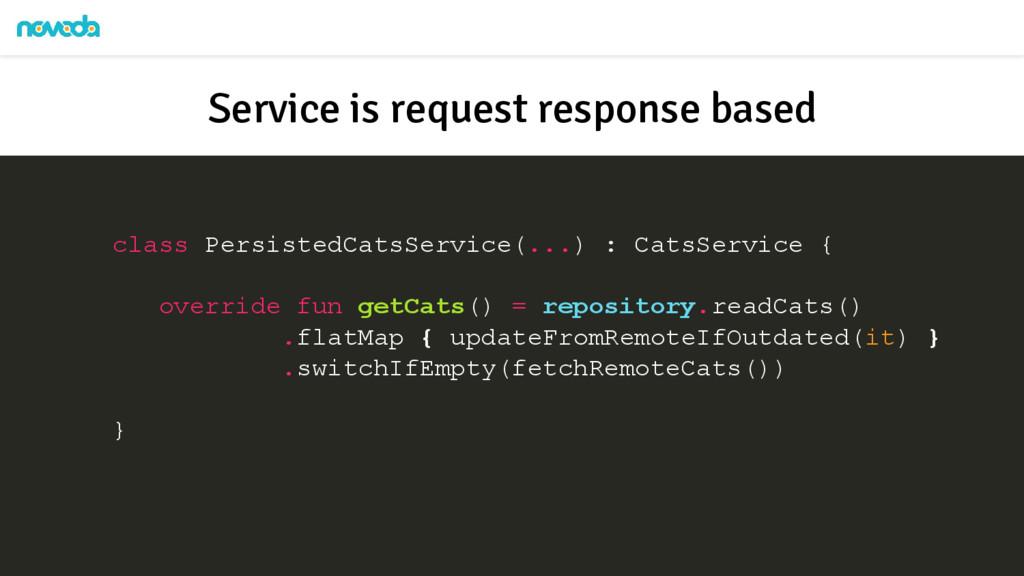 class PersistedCatsService(...) : CatsService {...