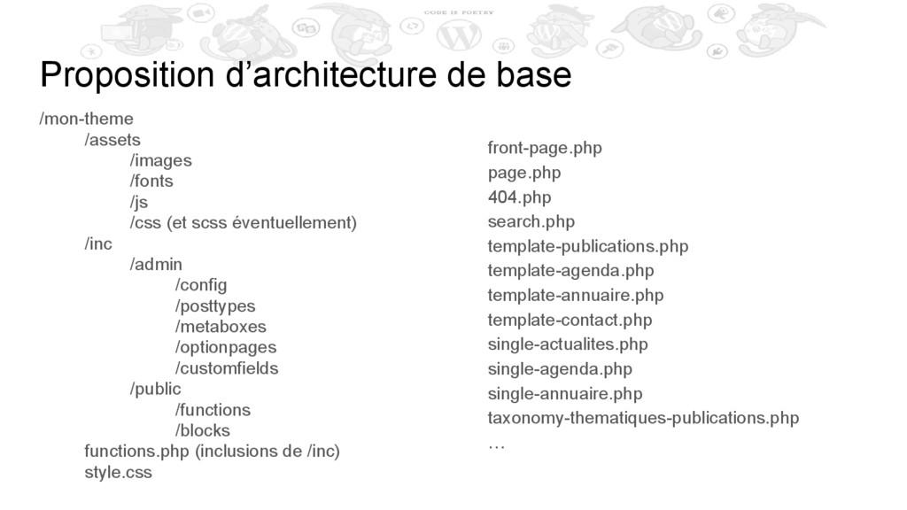 Proposition d'architecture de base /mon-theme /...