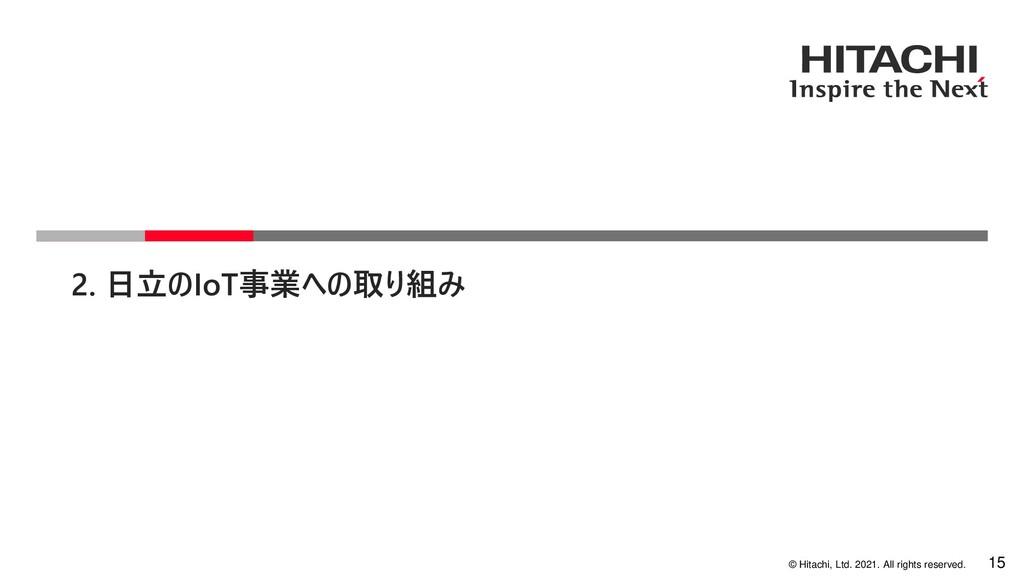 15 © Hitachi, Ltd. 2021. All rights reserved. 2...