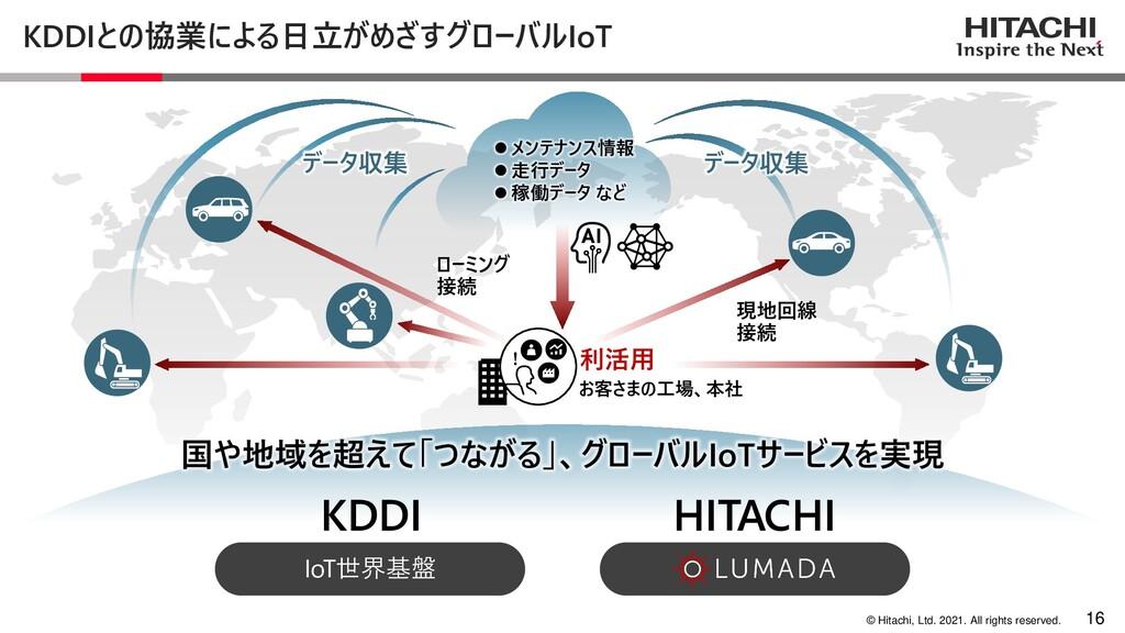 16 © Hitachi, Ltd. 2021. All rights reserved. 国...
