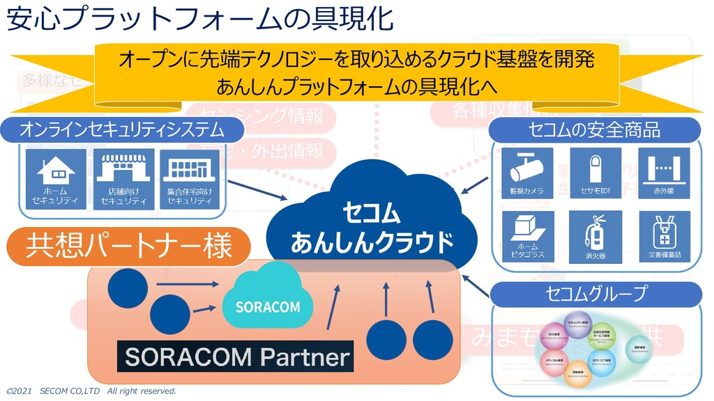 🄫2021 SECOM CO,LTD All right reserved. SORACOM ...
