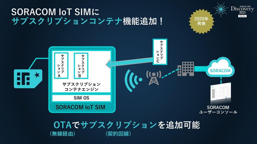 SORACOM IoT SIMに サブスクリプションコンテナ機能追加! SORACOM ユーザ...
