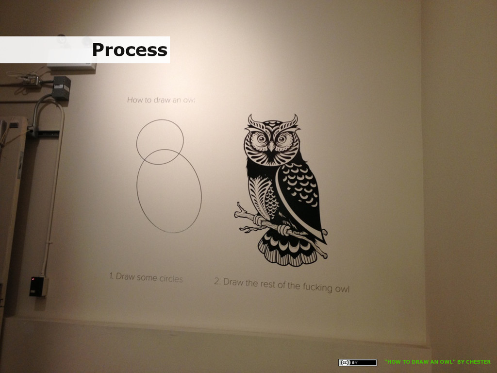 """5/5/15 Process """"HOW TO DRAW AN OWL"""" BY CHESTER"""